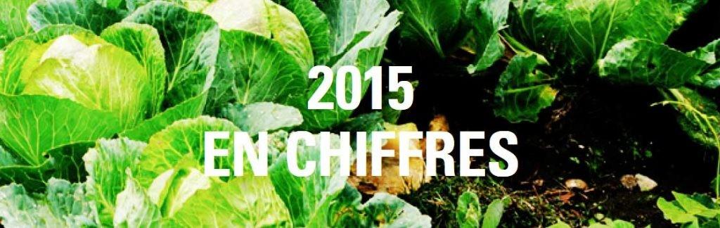 2015-en-chiffre